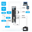 SANKYO伺服与外围设备的配线 外围设备和配线的相关说明